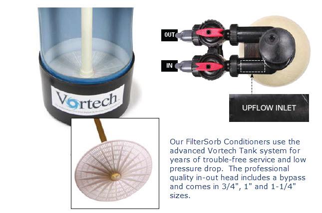 Vortech Pressure Vessel