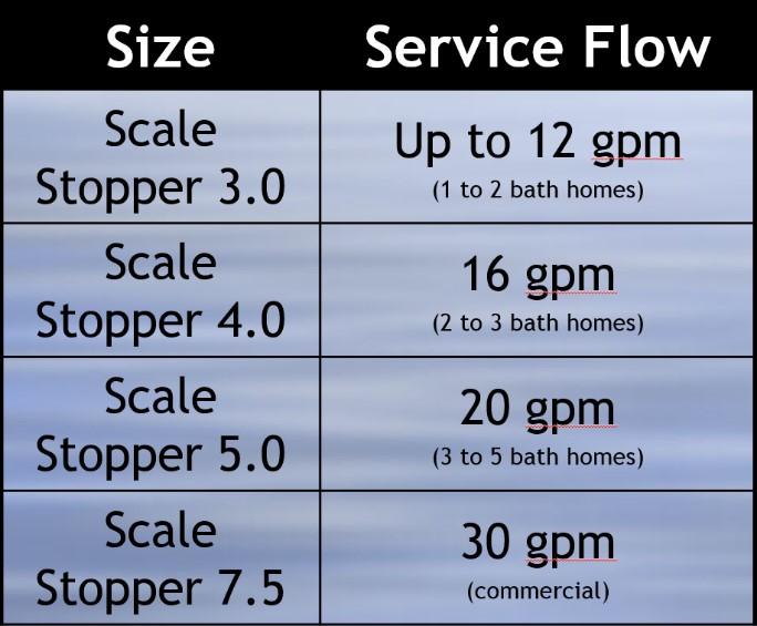size-service flow