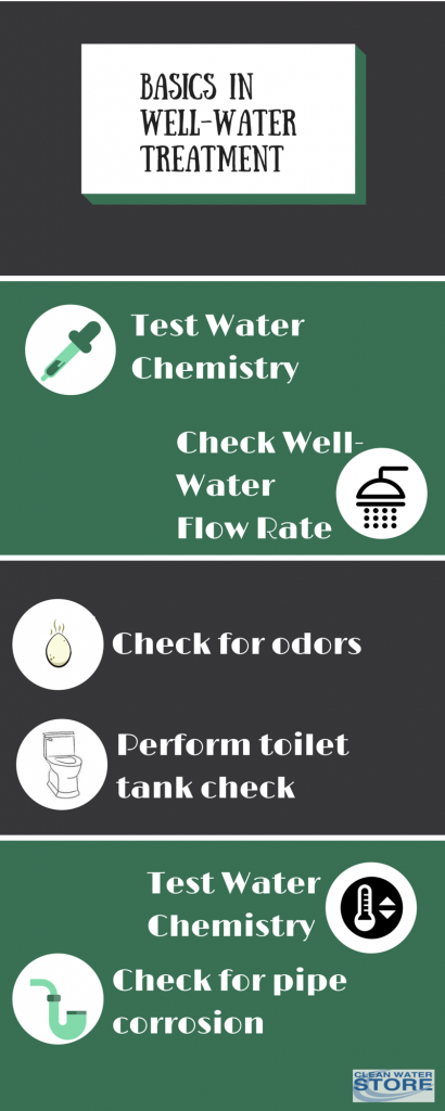 Basic steps in Well Water Treatment with Water Sediment Filters