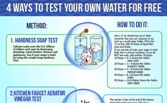 test water kit free