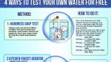 4 ways to test your water