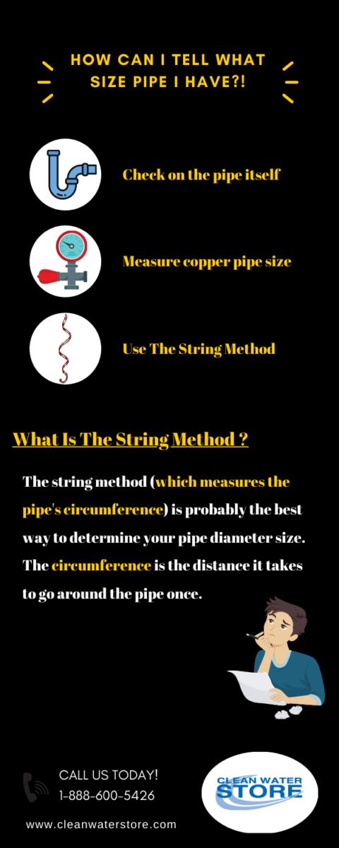 Pipe Seize Measurement Guide