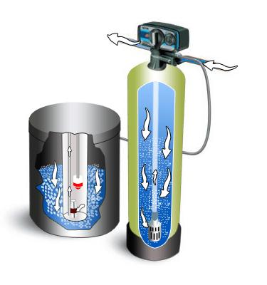 water softener brine tank