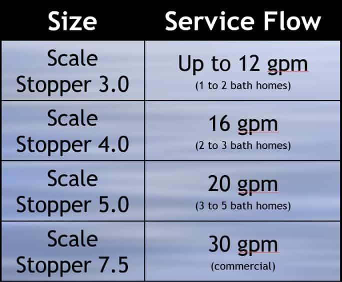 scale stopper salt-free water softener , size-service flow