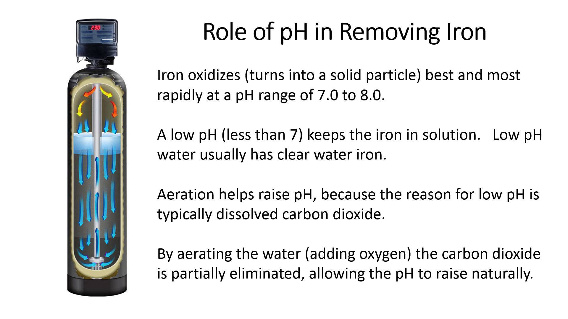 How To Remove Iron And Neutralize Acid Water With Pro Ox