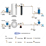 Carbon Filters Tank Diagrams