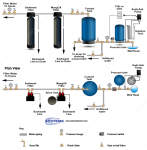 Phosphate Systems