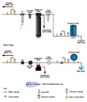 Ultra-Filtration Systems