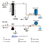 Carbon Backwash Filters Diagrams