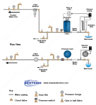 Chlorination Static Mixer