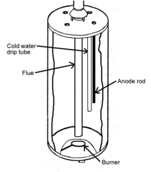 sulfur smell in well water