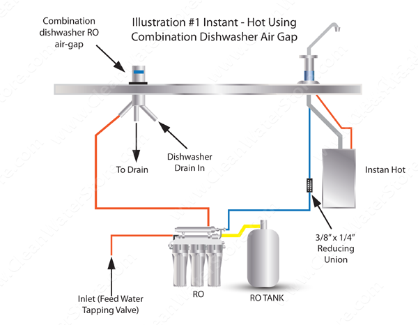 Under Sink Ro Instant Hot Dishwasher Air Gap
