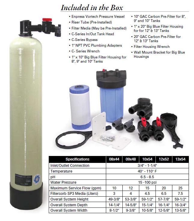 Water Softener Water Softener Saltless Systems