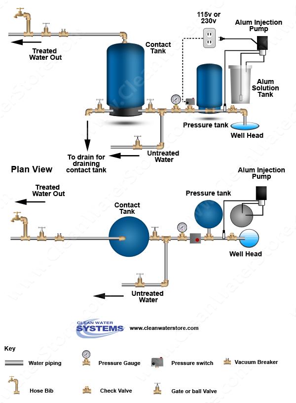Water Softener Injector Diagram Electrical Work Wiring Diagram