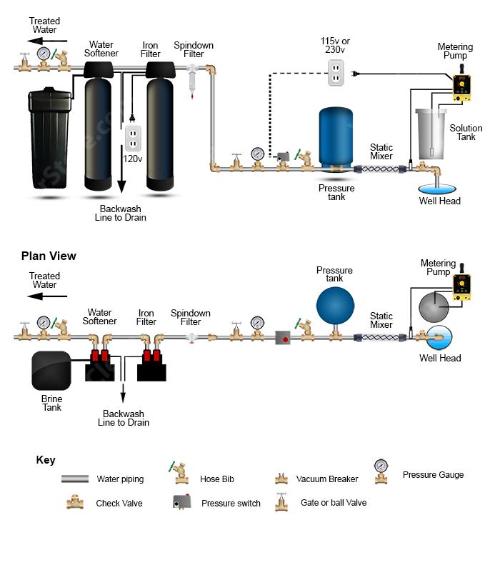 Keurig B70 Water Reservoir Replacement Moreover Keurig Parts Diagram