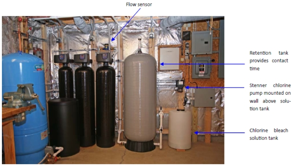 How To Use Chlorination Systems For Well Amp Spring Water