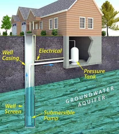 How to Shock Chlorinate Sanitize Wells - Residential Well