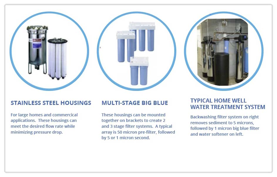 Well Water Filters for Sediment