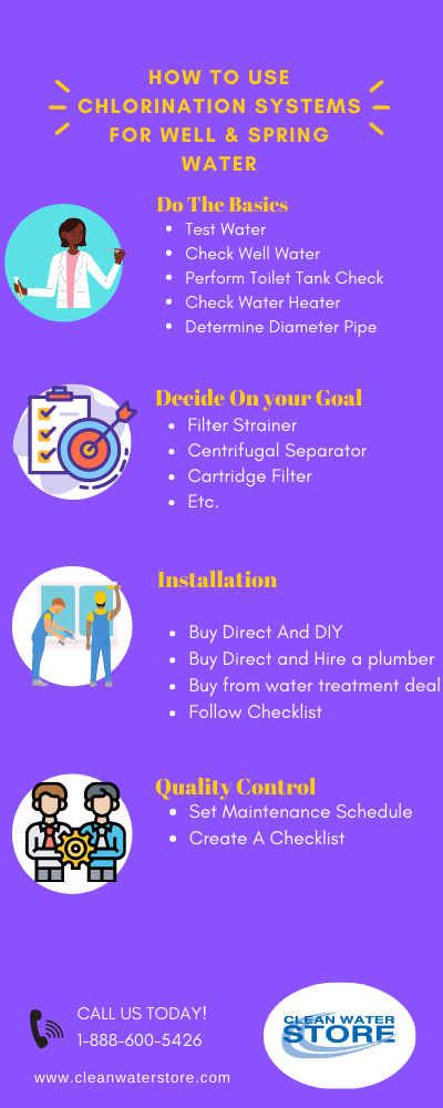 Chlorination Systems infographic